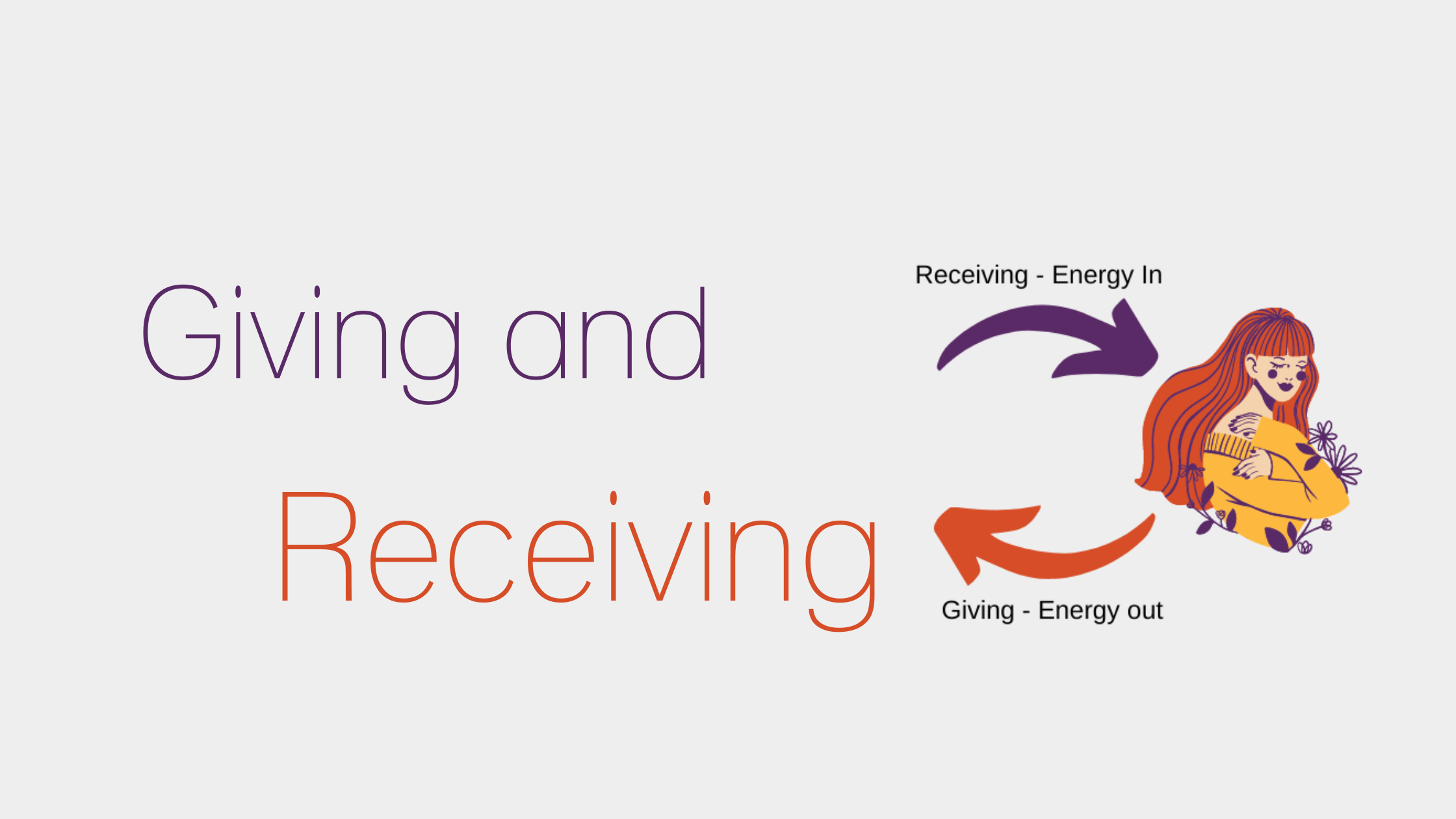 Balancing act of giving and receiving