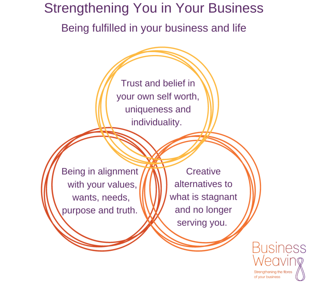 Strengthening you in your business